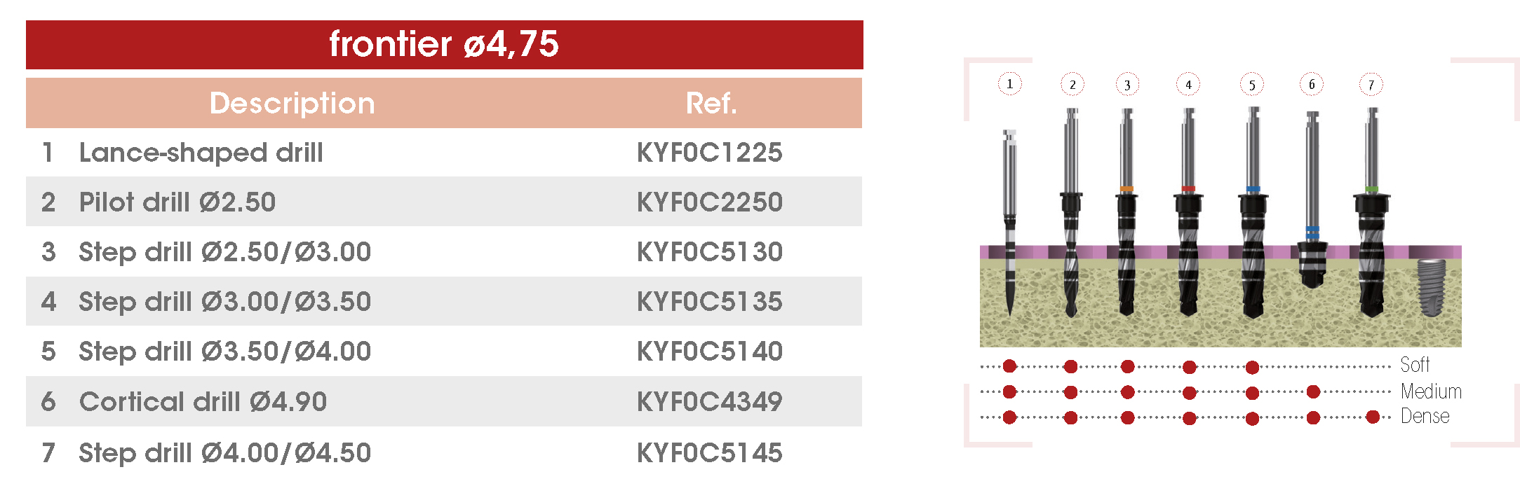 Drilling-sequence-4