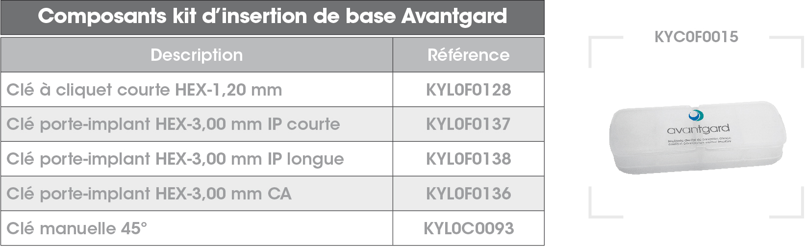 Kit base Avantgard FR