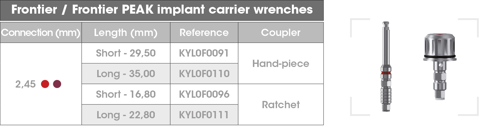 Frontier carrier wrenches